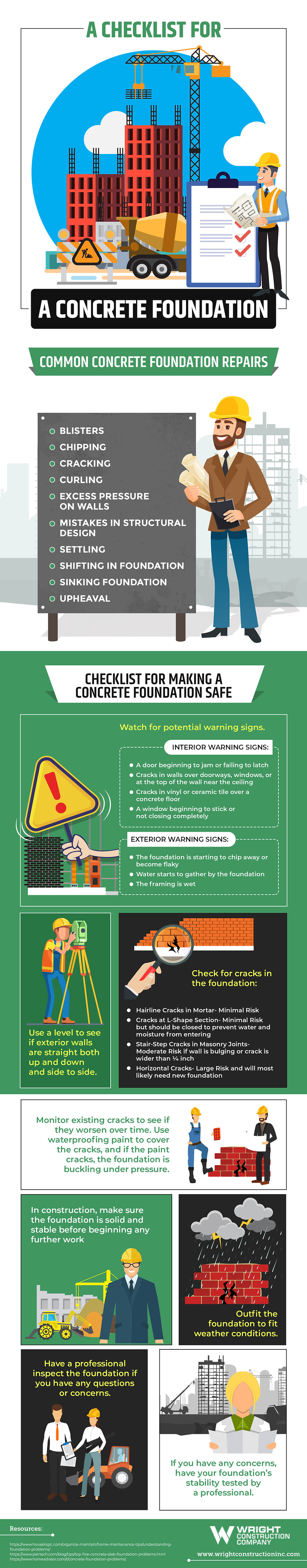 A-Checklist-for-a-Concrete-Foundation.jp
