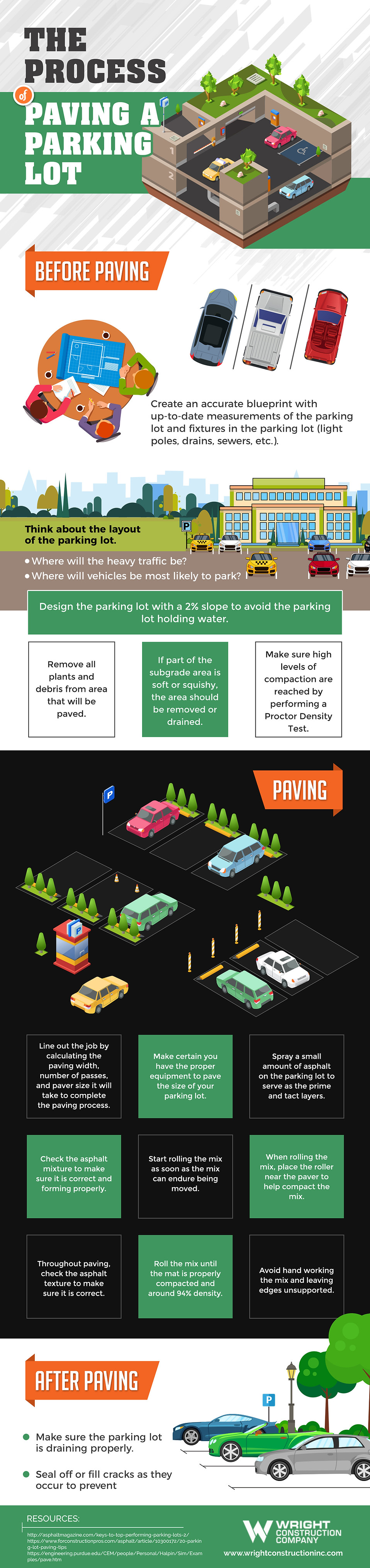 The-Process-of-Paving-a-Parking-Lot.jpg