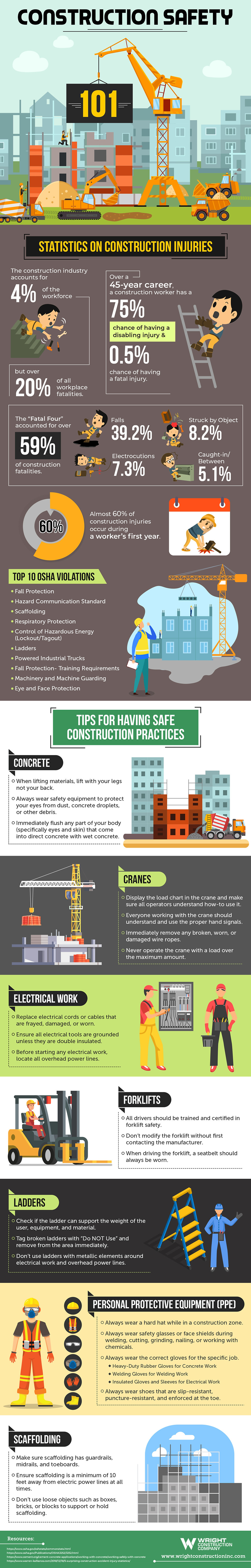 Construction-Safety-101.jpg