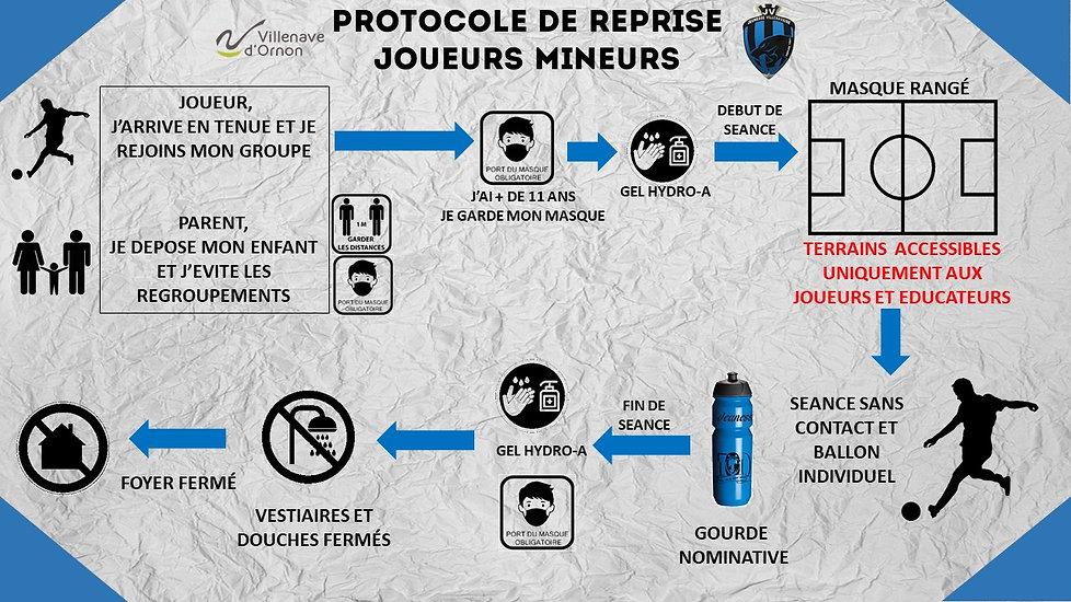 Protocole de reprise - CIRCUIT.jpg