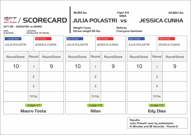 papeletas Julia Polastri vs Jessica Cunh