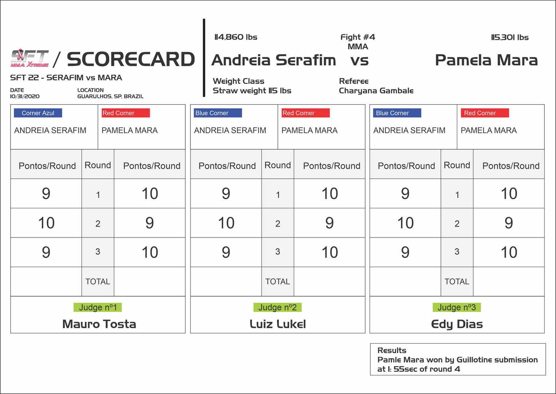 papeletas Andreia Serafim vs Pamela Mara