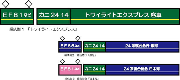 トワイライト編成例.jpg