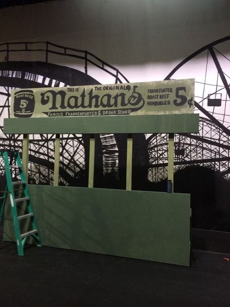 Nathan's Hotdog Sign