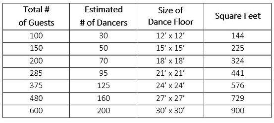 Dance Floor Size Chart.JPG