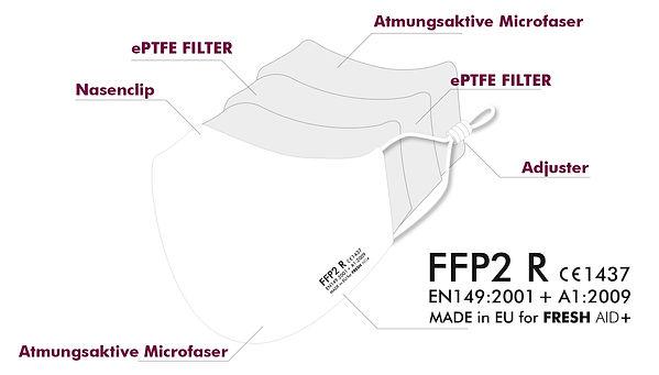 4-Lagen Nano-FFP2 R.jpg
