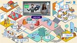 סביבות למידה חדשניות - מרחבי למידה פיזיטליים (פיזי + דיגיטלי)