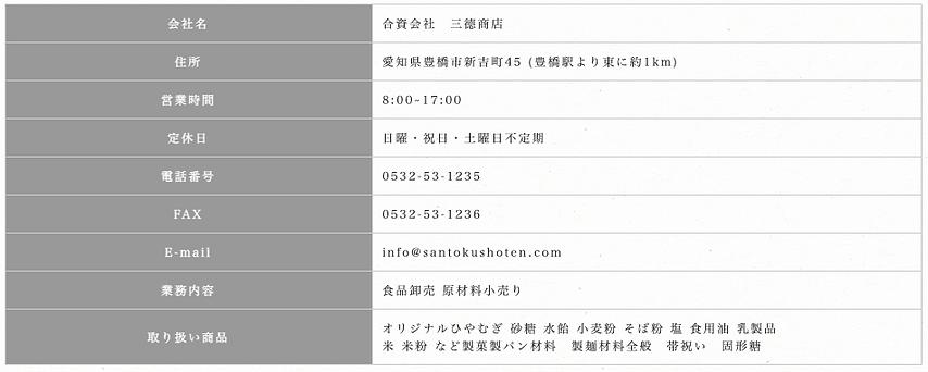 スクリーンショット 2021-02-26 23.00.42.png