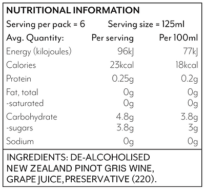 0% Pinot Gris Nutritional Chart.png