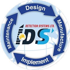 IDS_All_Security_Solutions, Desgin, Manufacture, Implement, Maintenance
