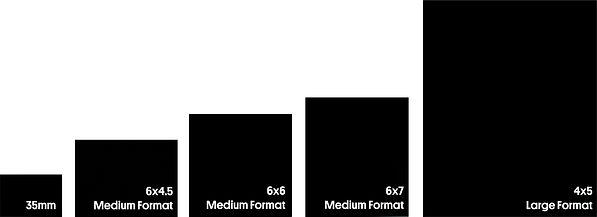 Film-Formats-3.jpg