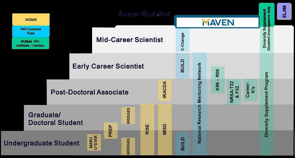 2021 04 April 28_MAVEN_(Figure 1).tif