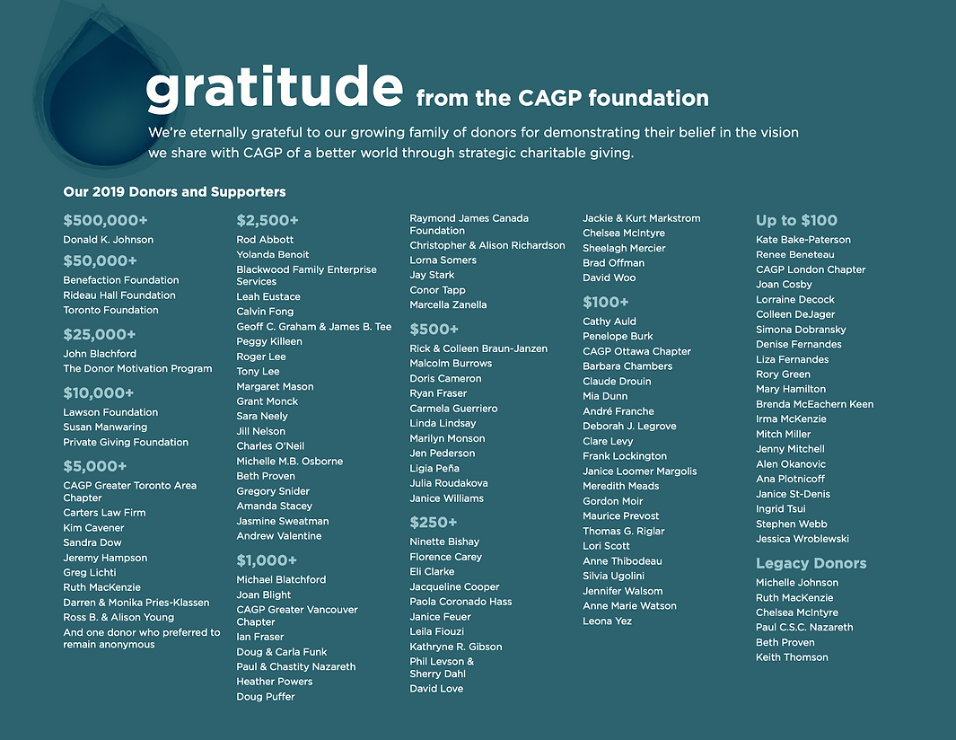 CAGP Foundation 2019 Donors