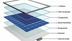 O que é Painel Solar?