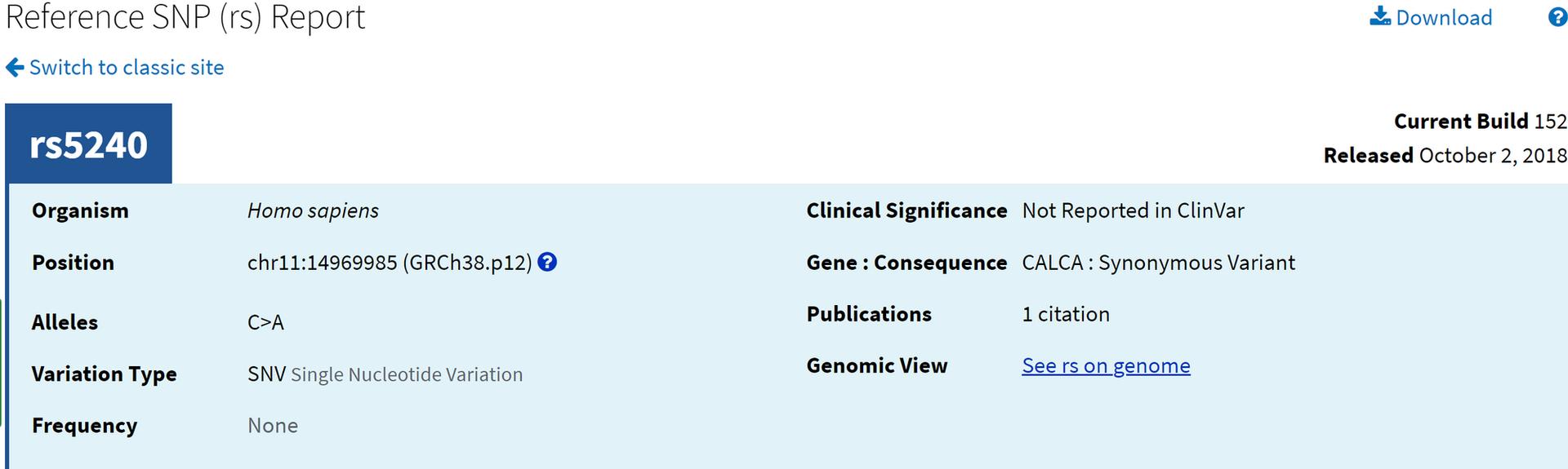 DNA Analysis-Genome Analysis-Genomewide