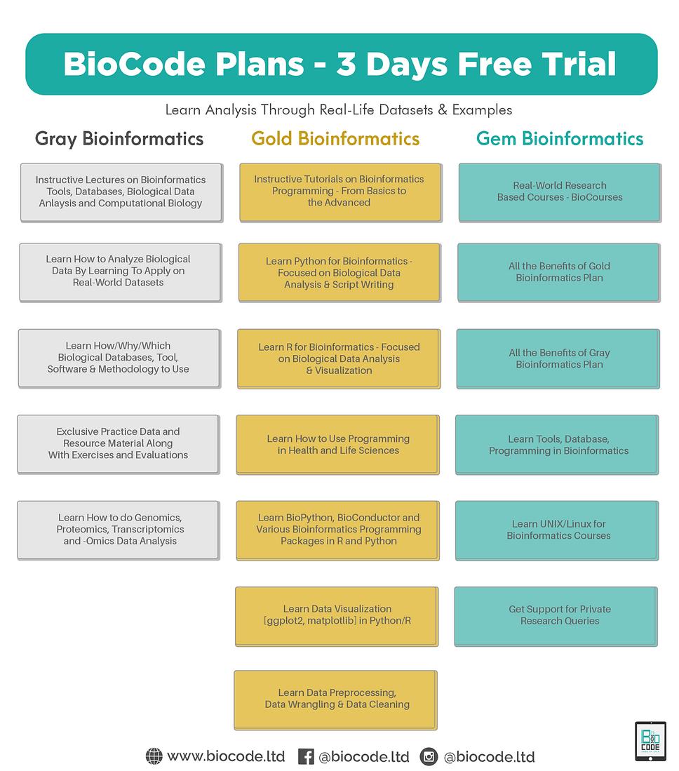BioCode-Courses-1804x2048.png