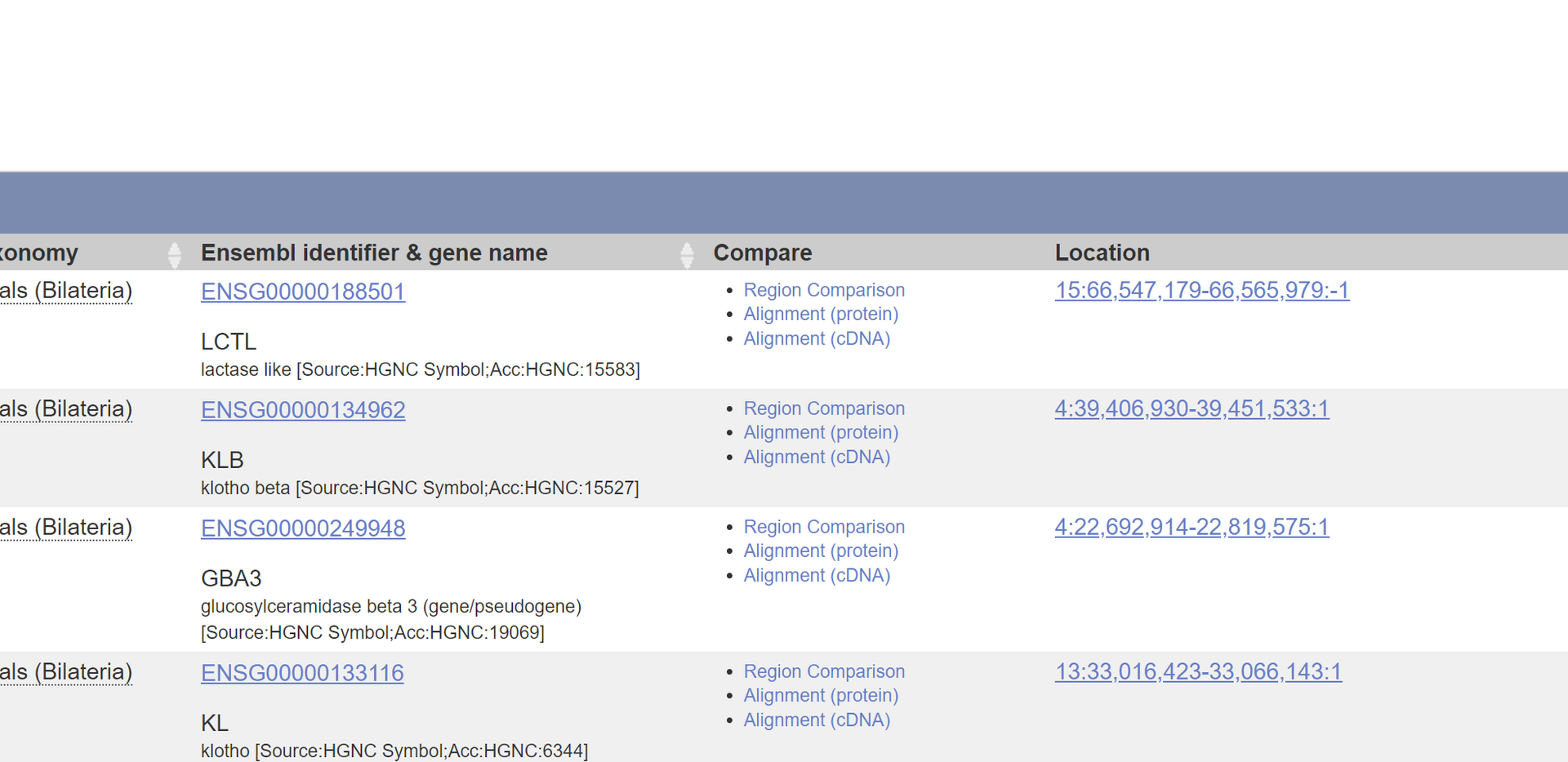 Gene Analysis-ENSEMBL (5).png