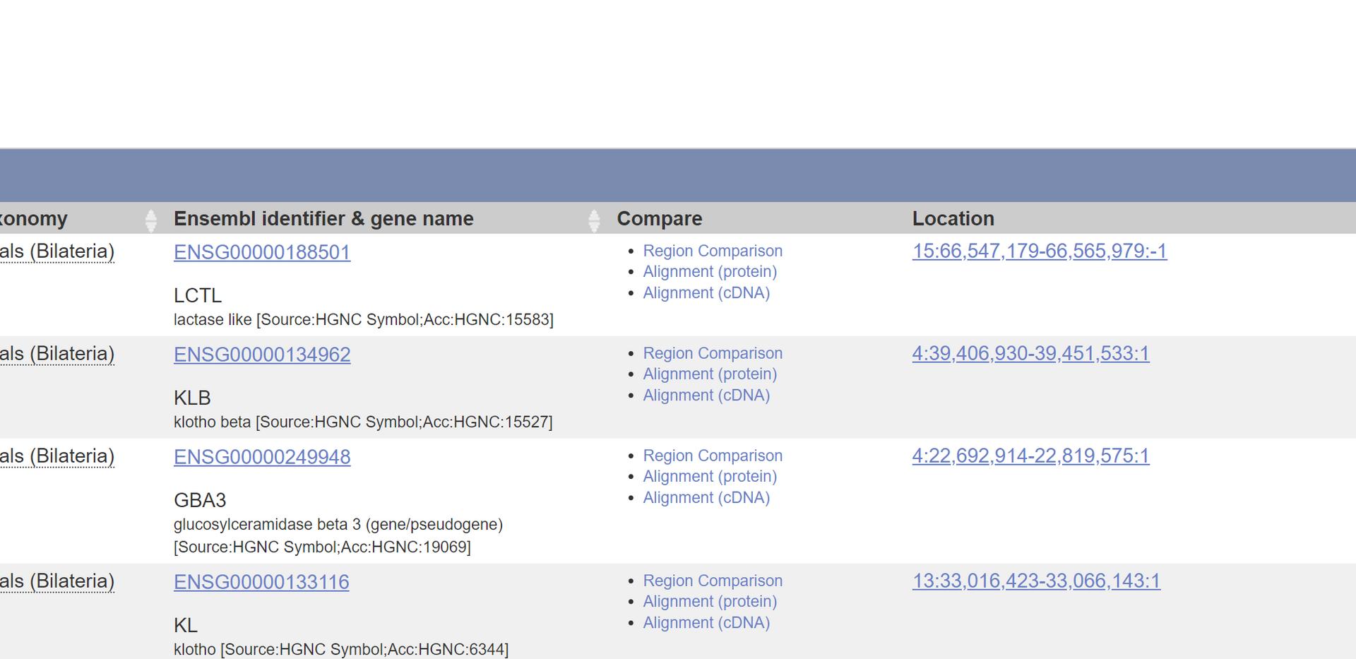 Gene Analysis-ENSEMBL (5).png