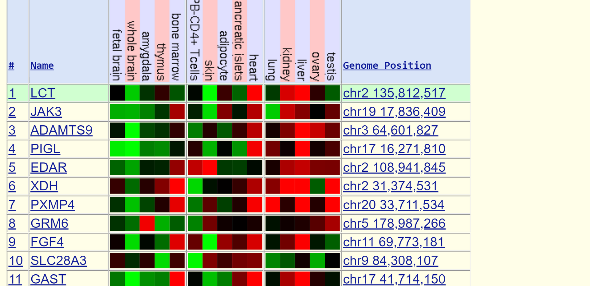 Genome Analysis-UCSC (4).png