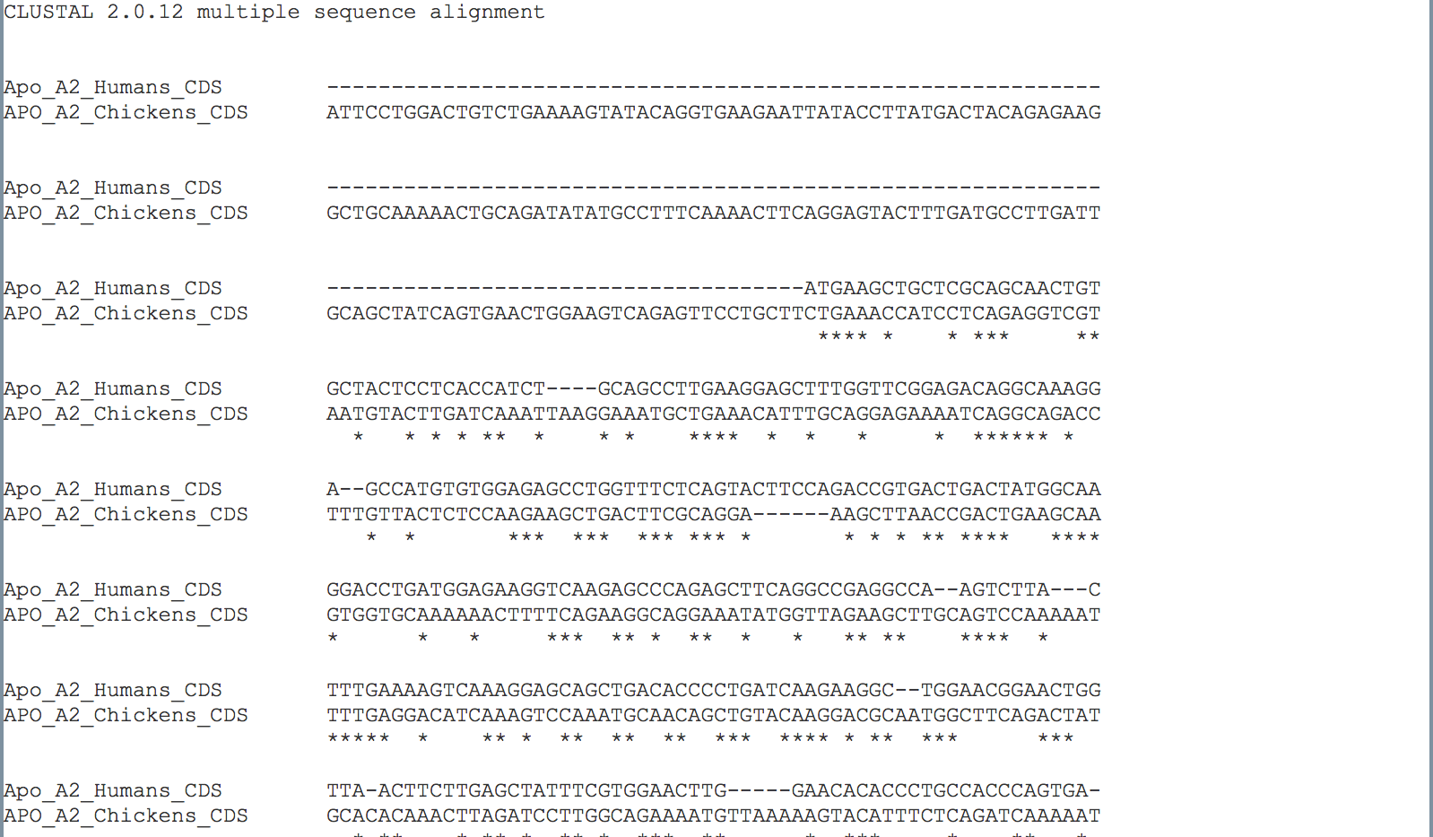 Sequence Analysis-DNA Analysi.png