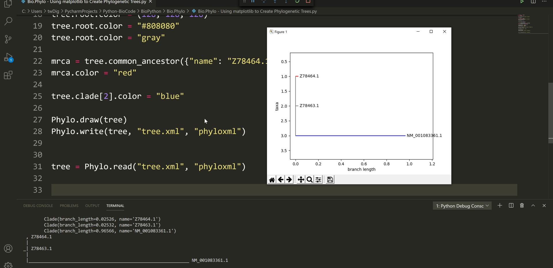 Python Scripting (2)-Phylogentics (1).pn