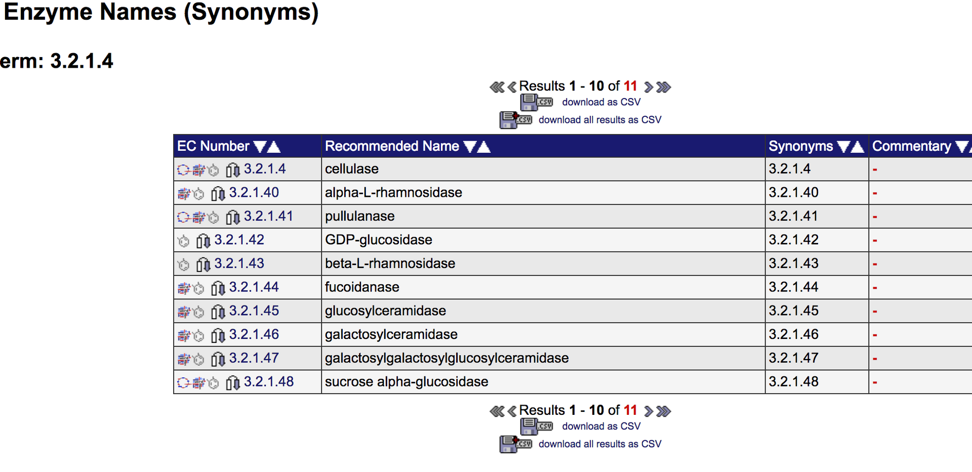 Protein Analysis-Enzymes (2).png