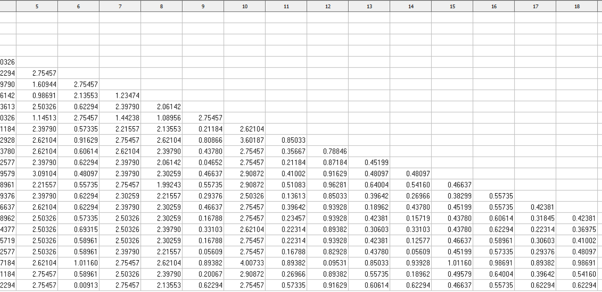 Pairwise Distance Analysis.png