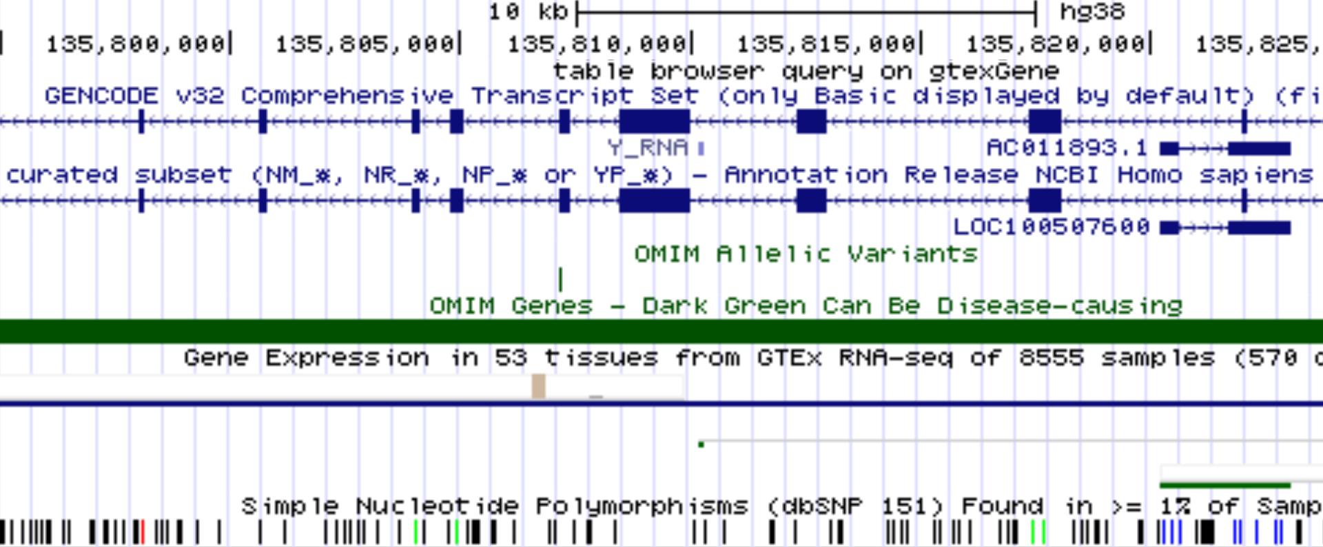 OMIM-Biological Database-UCSC (4).png