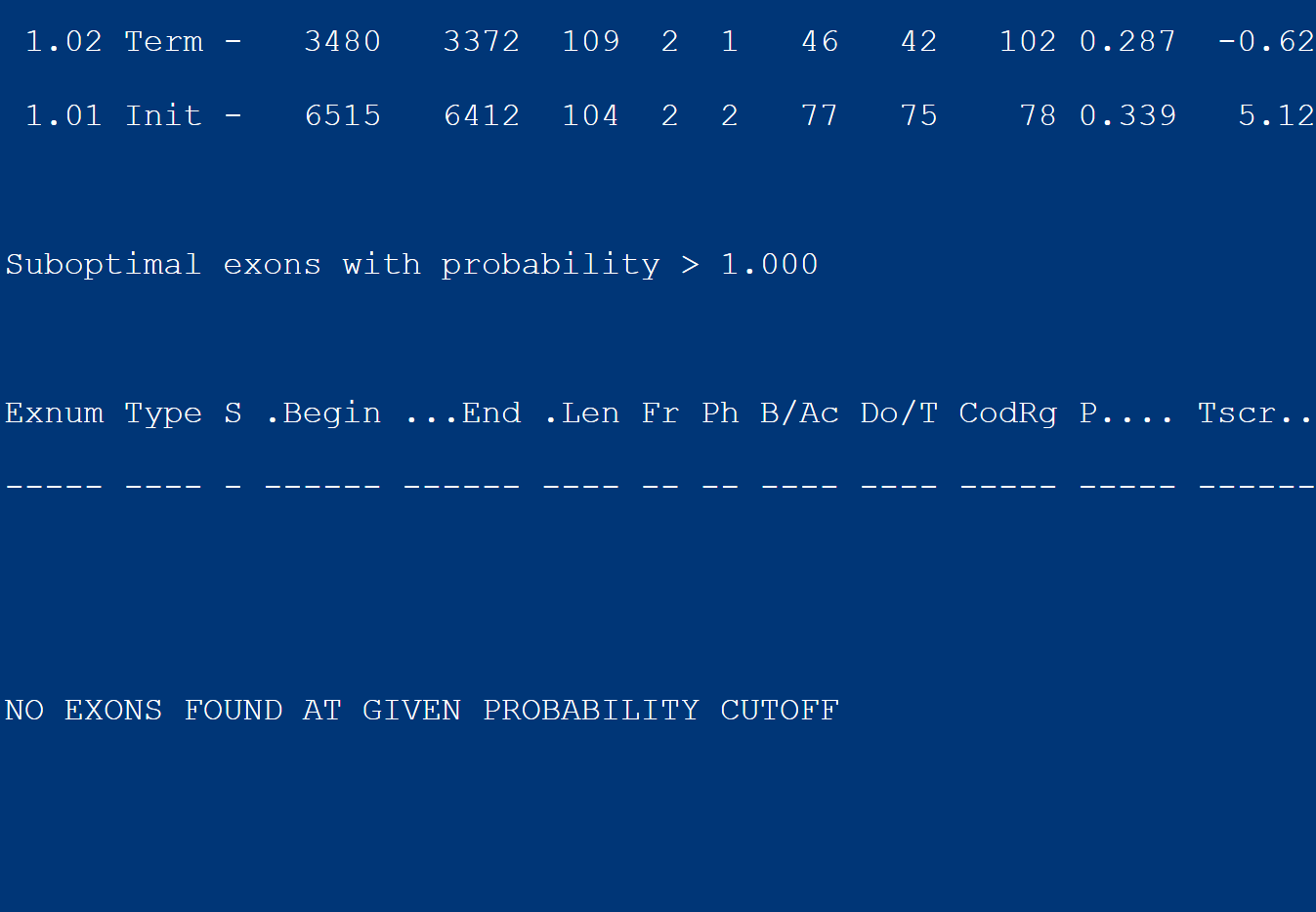 Gene Prediction_genome Analysis.png