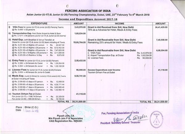 Income & Expenditure - Jr & Cadet Asian