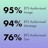 BTS--results_20201.jpg