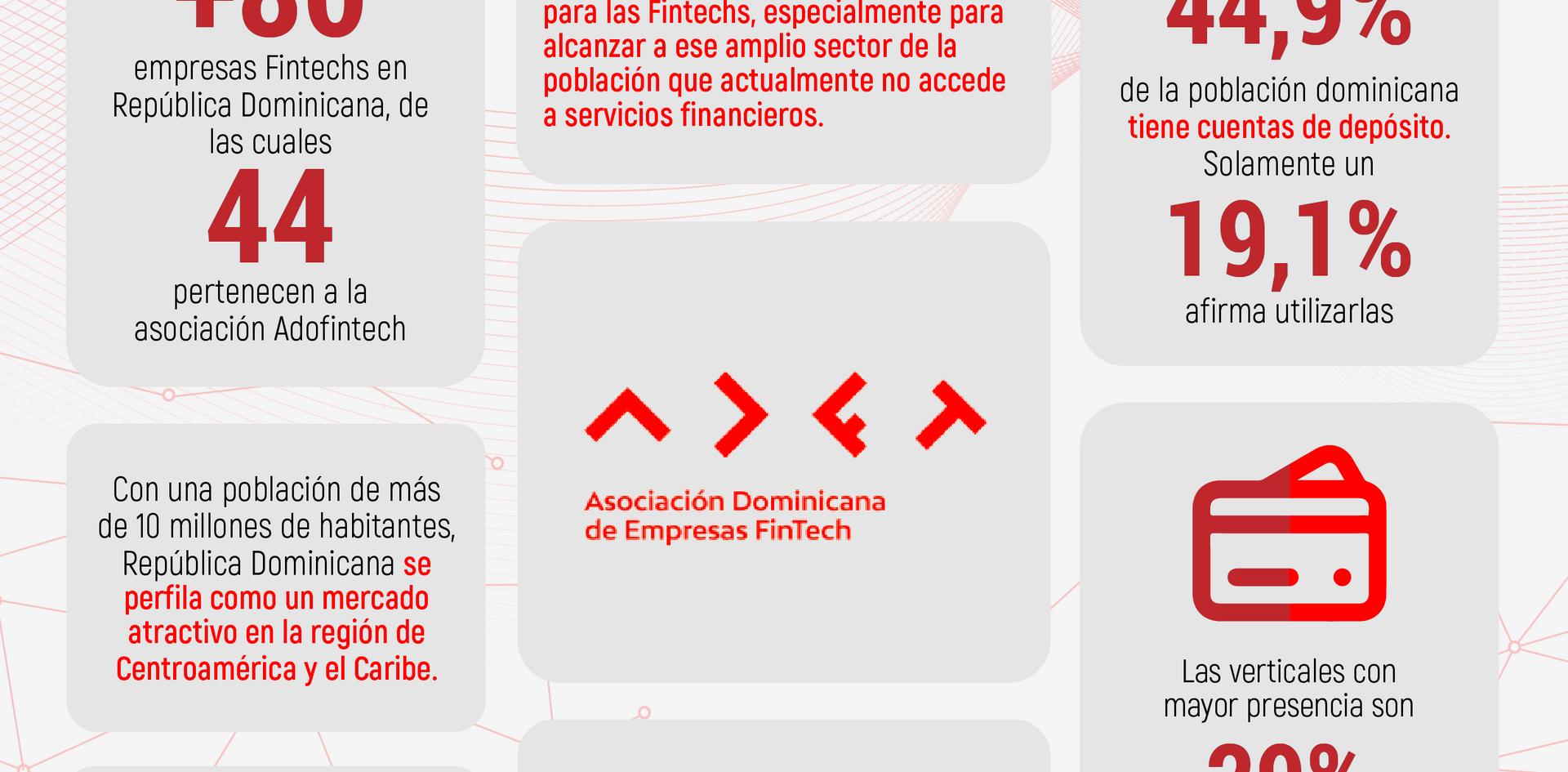 Asociación Dominicana de Empresas Fintech