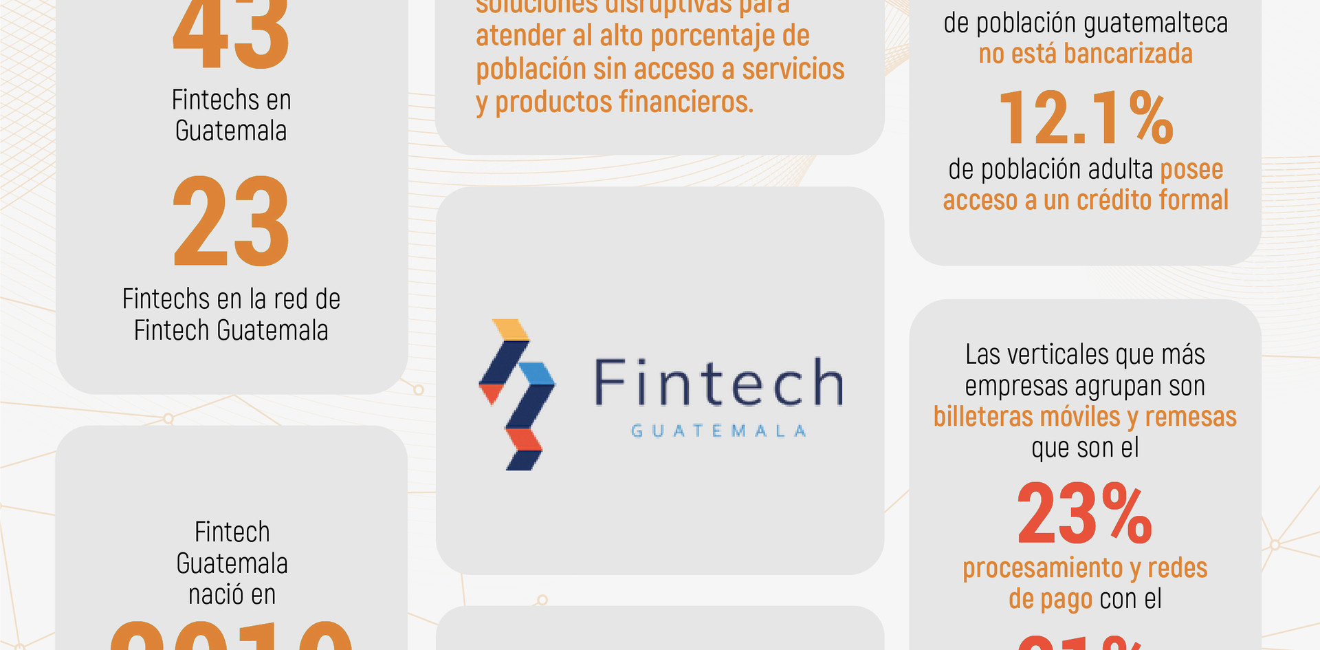 Asociación Fintech de Guatemala