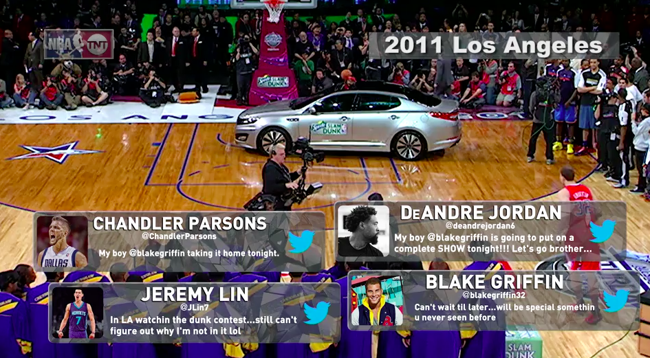 Twitter All-Star Recap