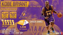 Kobe Infographic