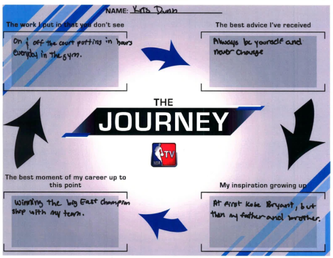 #TheJourney - Kris Dunn