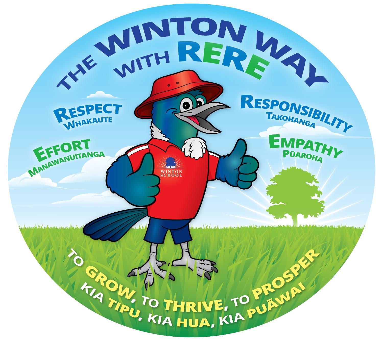 Winton School Learning Model A3_edited_edited