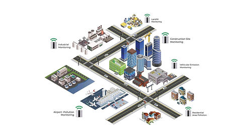 Smart-City-Solution-Architecture-Air-Quality-Monitoring-System-ody5g73233em24z16kwj48c3m1s