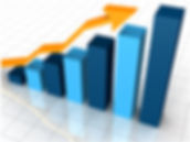 Target Adwords campaigns are measured continuously by intrendin Growth Marketing proven methods