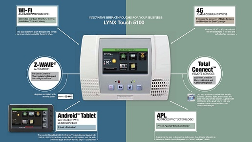 Lynx Touch 5200