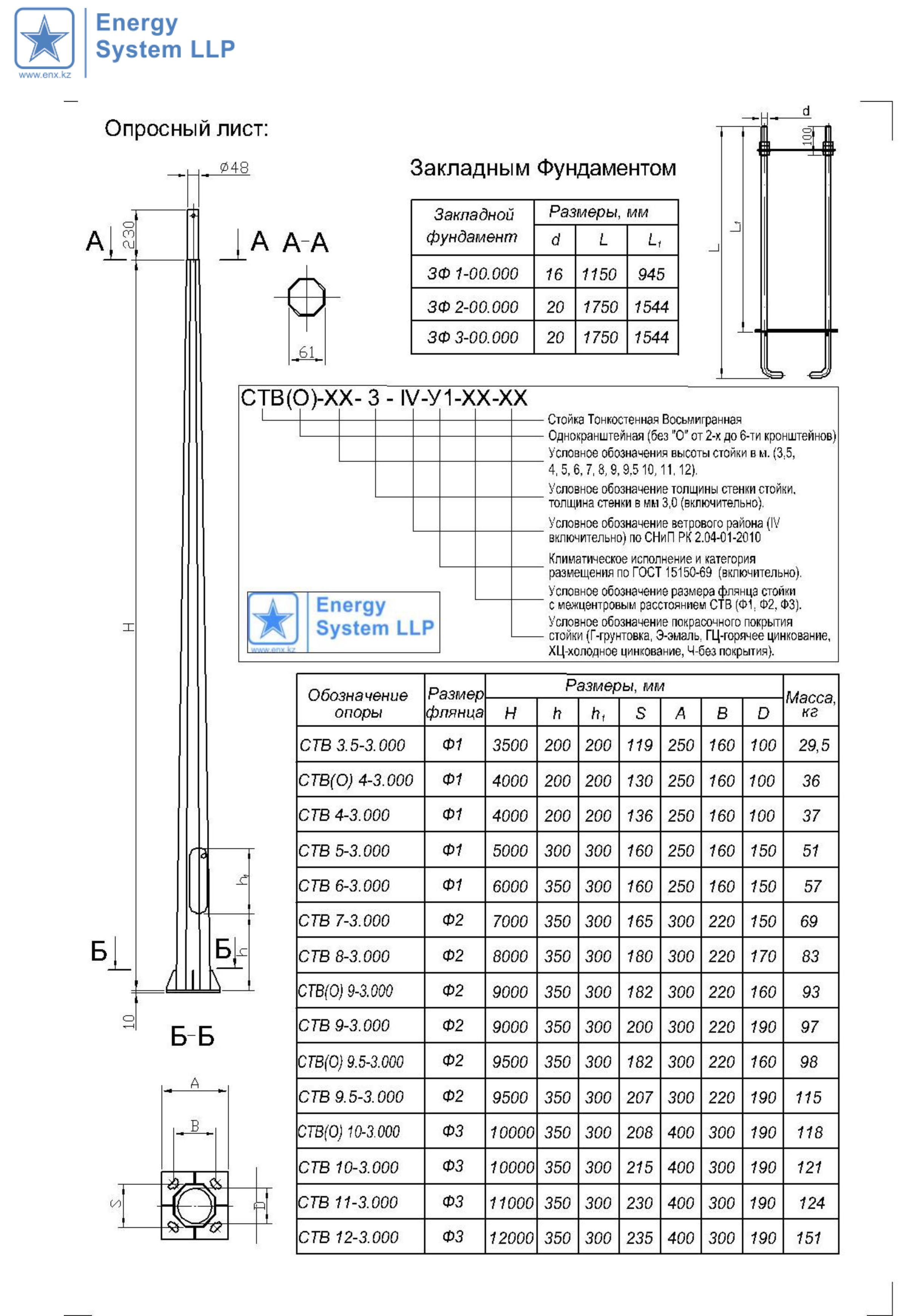 Обзорный каталог System LLP-14.jpg