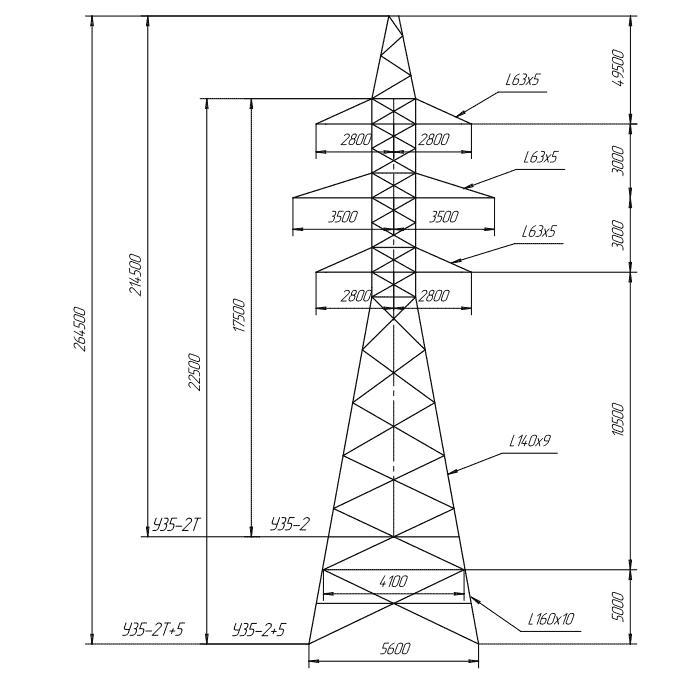 Опора У35-2Т-ТС