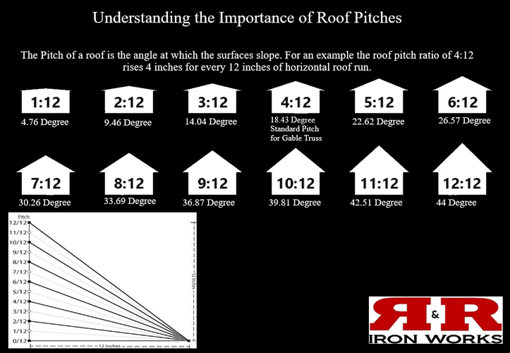 Roof Pitches1.png