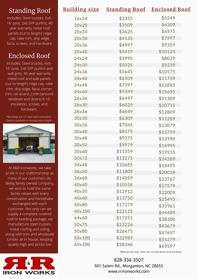 Building packages prices Oct. 21st.png