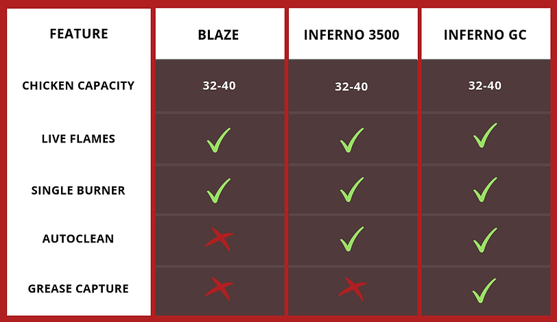 Red Simple Comparison Chart (4)_edited.p