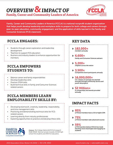 FCCLA Overview and Impact.JPG