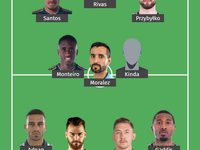 Team of the Week: Week 20
