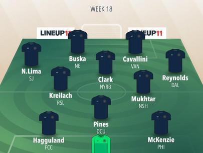 MLS Team Of The Week: Week 18