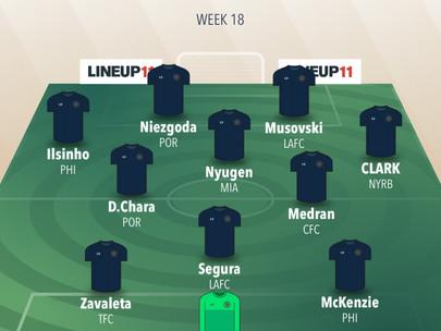 MLS Team of the Week: Week 17