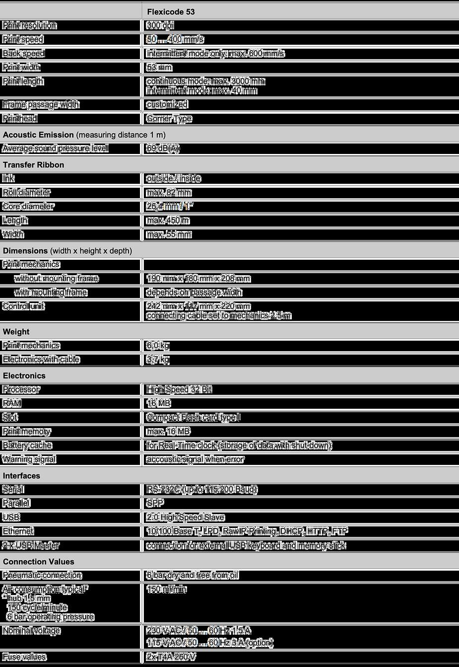 Technical Data  Carl Valentin Flexicode